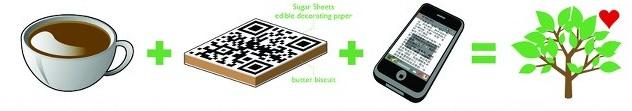 Еко страната на ядивните бисквитки с QR код