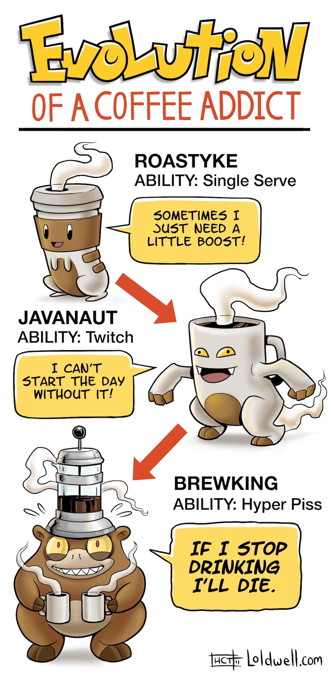 Еволюция на пристрастяването към кафето (инфографика)